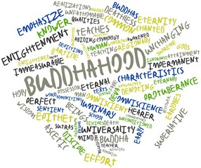 Word cloud for Buddhahood