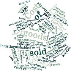 Word cloud for Cost of goods sold