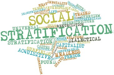 Word cloud for Social stratification