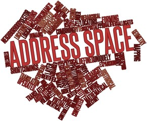 Word cloud for Address space