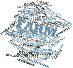 Word cloud for Farm