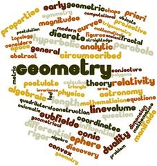 Word cloud for Geometry