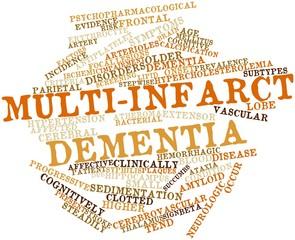 Word cloud for Multi-infarct dementia