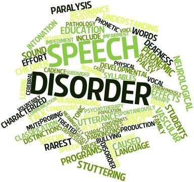 Word cloud for Speech disorder