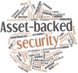 Word cloud for Asset-backed security