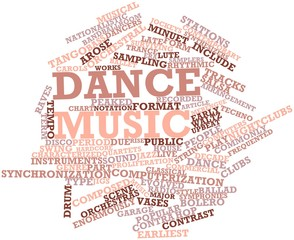 Word cloud for Dance music