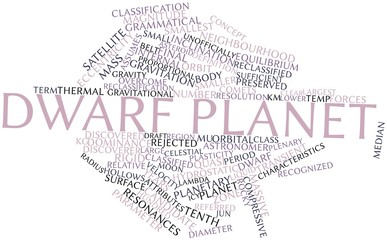 Word cloud for Dwarf planet