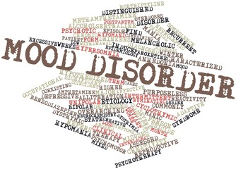 Word cloud for Mood disorder