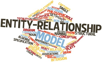 Word cloud for Entity-relationship model