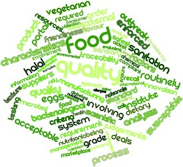 Word cloud for Food quality