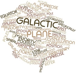 Word cloud for Galactic plane