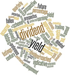 Word cloud for Dividend yield