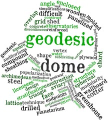 Word cloud for Geodesic dome