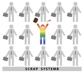 scrap standard
