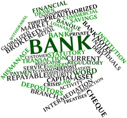 Word cloud for Bank