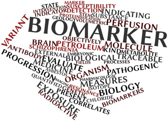 Word cloud for Biomarker