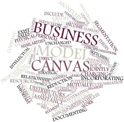 Word cloud for Business Model Canvas