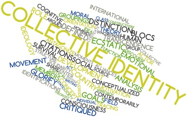 Word cloud for Collective identity