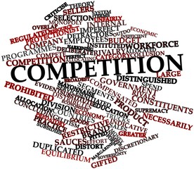 Word cloud for Competition