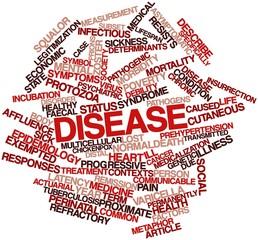 Word cloud for Disease
