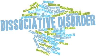Word cloud for Dissociative disorder