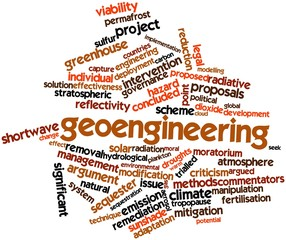 Word cloud for Geoengineering