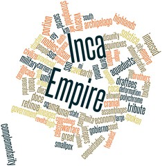 Word cloud for Inca Empire