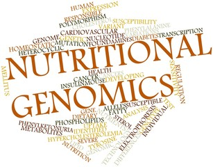Word cloud for Nutritional genomics