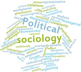 Word cloud for Political sociology
