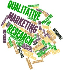 Word cloud for Qualitative marketing research