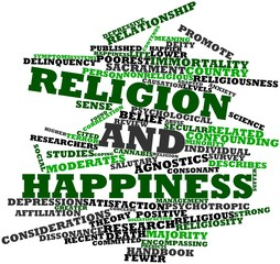 Word cloud for Religion and happiness