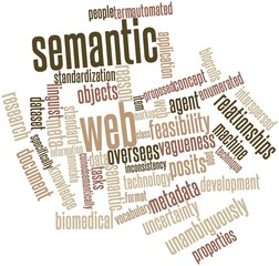 Word cloud for Semantic Web