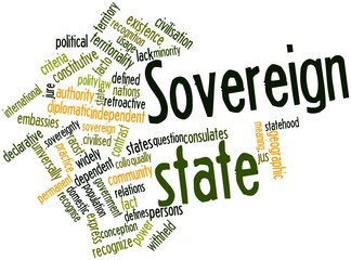 Word cloud for Sovereign state