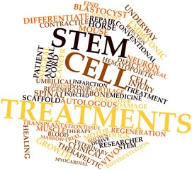 Word cloud for Stem cell treatments