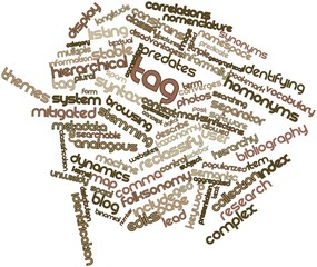 Word cloud for Tag