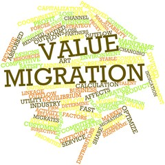 Word cloud for Value migration