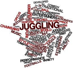 Word cloud for Juggling