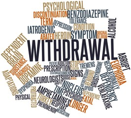 Word cloud for Withdrawal