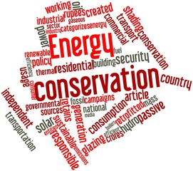 Word cloud for Energy conservation