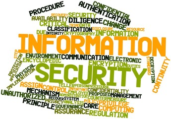 Word cloud for Information security