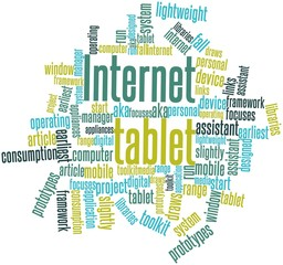 Word cloud for Internet tablet