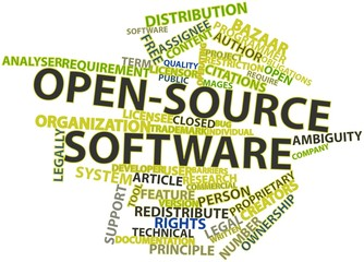 Word cloud for Open-source software