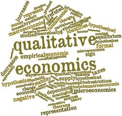 Word cloud for Qualitative economics