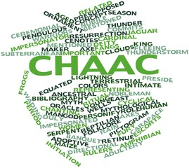 Word cloud for Chaac