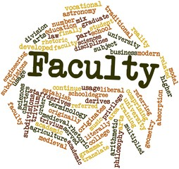 Word cloud for Faculty