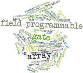 Word cloud for Field-programmable gate array