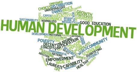 Word cloud for Human development