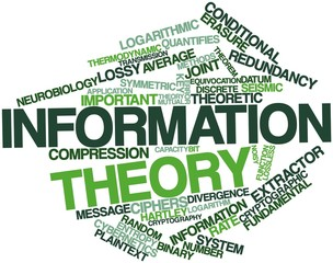 Word cloud for Information theory