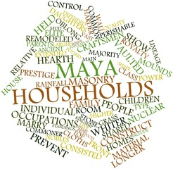 Word cloud for Maya households