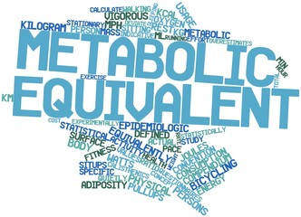 Word cloud for Metabolic equivalent